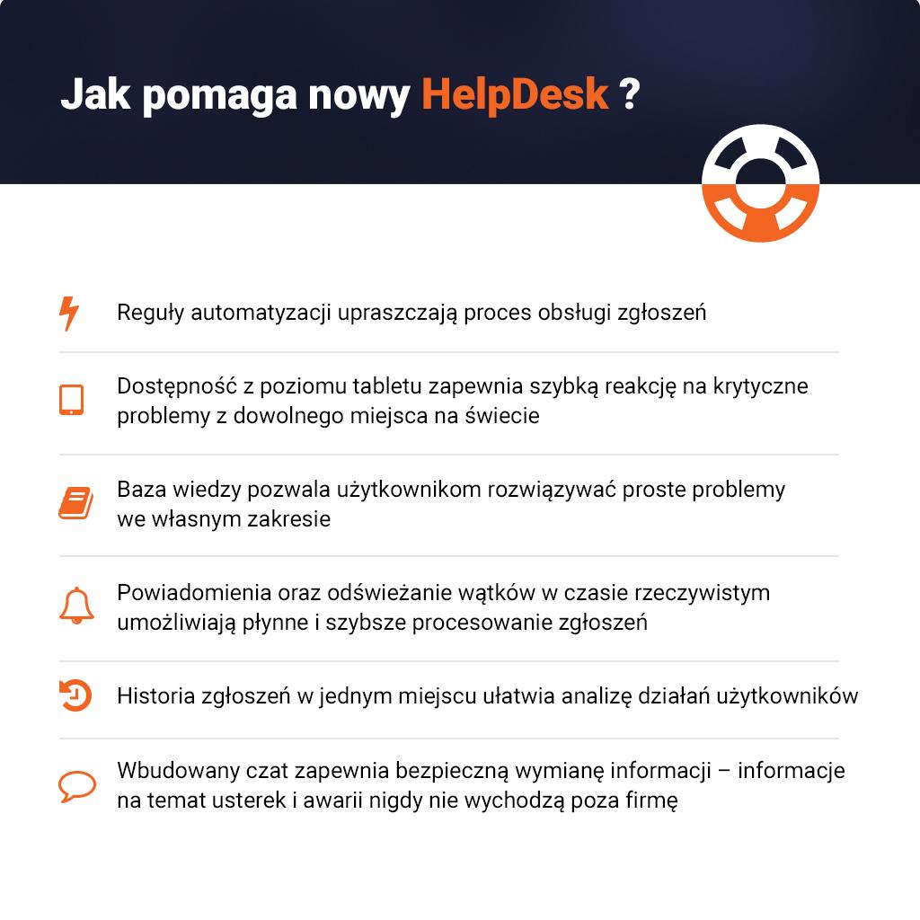 HelpDesk Axence
