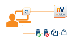 With nVision Agent you will learn about: all flash memory drives and disks used by the users in your network, you will check what was copied and you will be able to grant access rights.